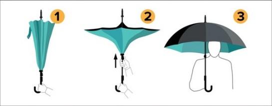 反向傘網路圖片.jpg